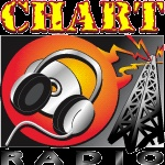 Promo Only Canada Chart Radio Issue 145
